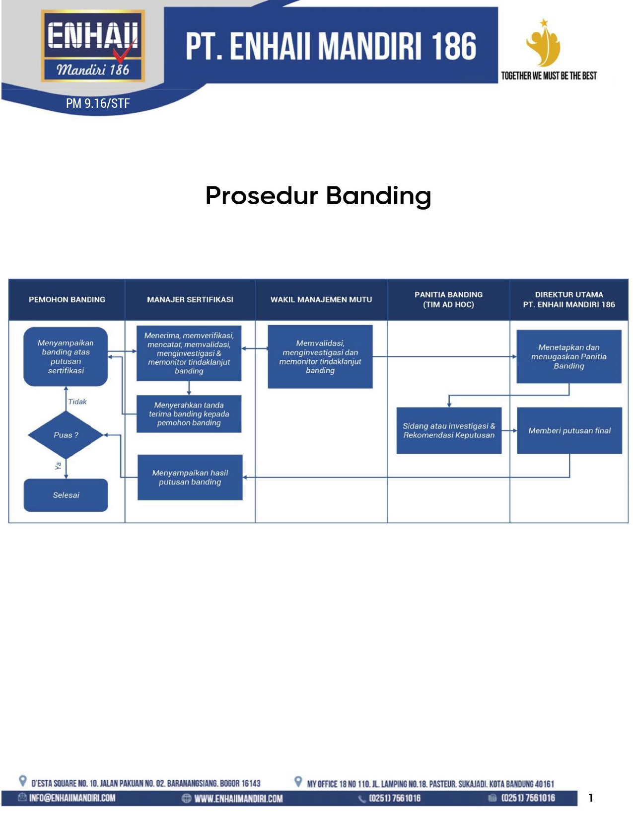 Prosedur Banding | Enhaii